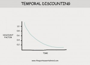 temporal discounting